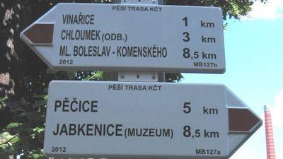 Dobrovice Turisticky Rozcestnik Mapy Cz